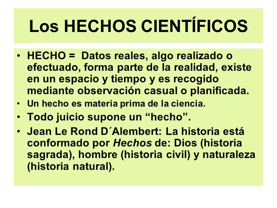 Los HECHOS CIENTÍFICOS HECHO = Datos reales, algo realizado o efectuado, forma parte de la realidad, existe en un espacio y tiempo y es recogido media