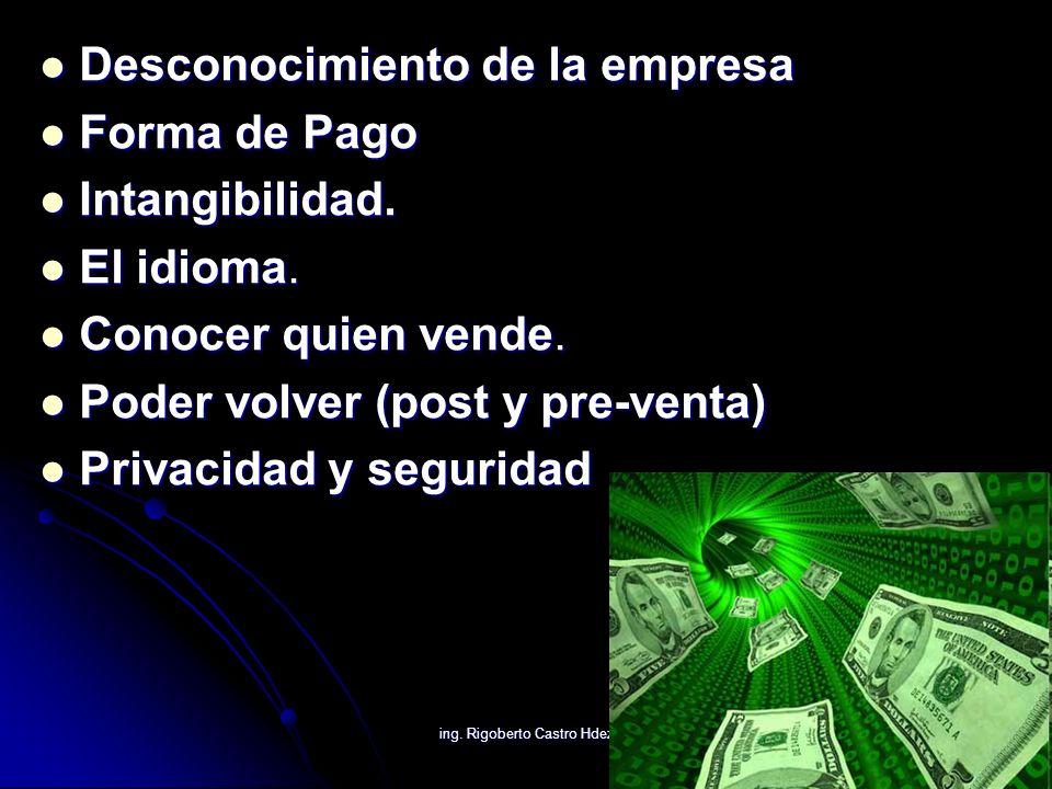 ing. Rigoberto Castro Hdez Desconocimiento de la empresa Desconocimiento de la empresa Forma de Pago Forma de Pago Intangibilidad. Intangibilidad. El
