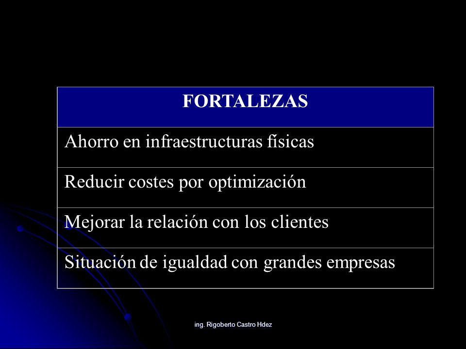 ing. Rigoberto Castro Hdez FORTALEZAS Ahorro en infraestructuras físicas Reducir costes por optimización Mejorar la relación con los clientes Situació