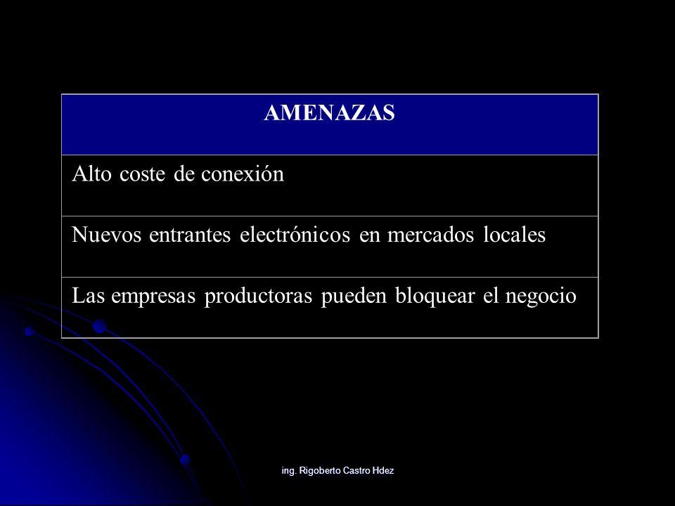 ing. Rigoberto Castro Hdez AMENAZAS Alto coste de conexión Nuevos entrantes electrónicos en mercados locales Las empresas productoras pueden bloquear