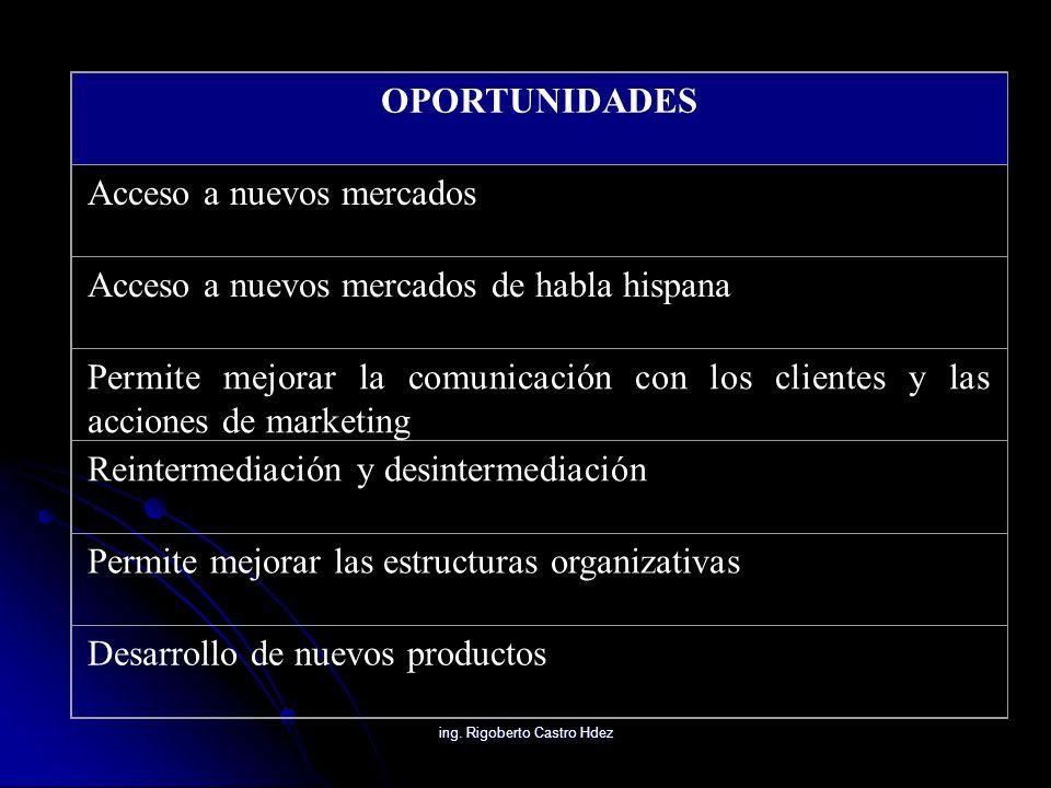 ing. Rigoberto Castro Hdez OPORTUNIDADES Acceso a nuevos mercados Acceso a nuevos mercados de habla hispana Permite mejorar la comunicación con los cl