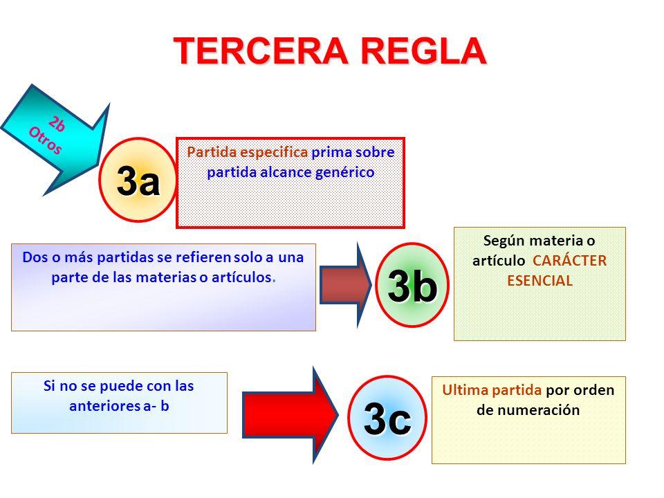 TERCERA REGLA 3a 3b 3c Según materia o artículo CARÁCTER ESENCIAL Partida especifica prima sobre partida alcance genérico 2b Otros Dos o más partidas