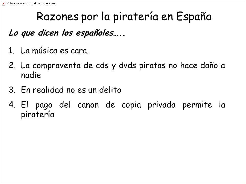 Razones por la piratería en España 1.La música es cara.