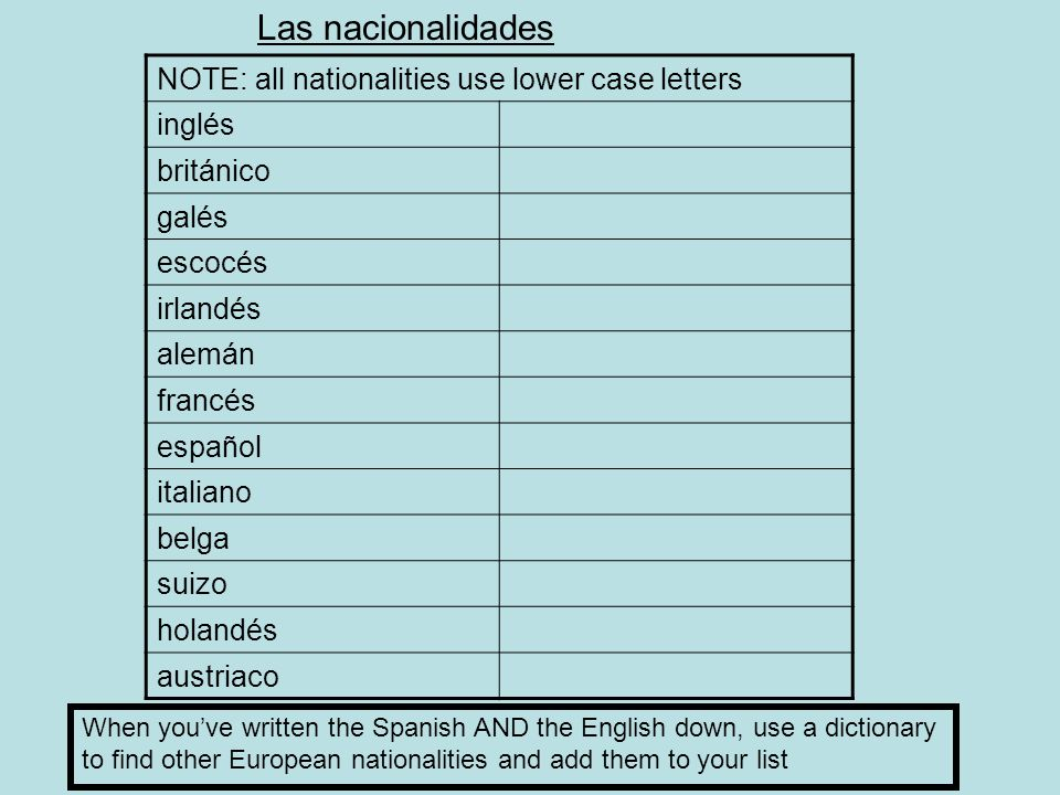 NOTE: all nationalities use lower case letters inglés británico galés escocés irlandés alemán francés español italiano belga suizo holandés austriaco Las nacionalidades When youve written the Spanish AND the English down, use a dictionary to find other European nationalities and add them to your list