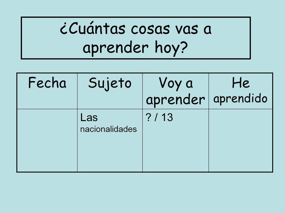 FechaSujetoVoy a aprender He aprendido Las nacionalidades ? / 13 ¿Cuántas cosas vas a aprender hoy?