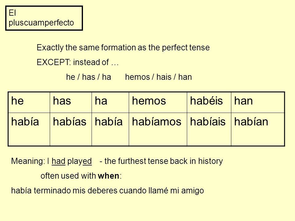 El pluscuamperfecto Exactly the same formation as the perfect tense EXCEPT: instead of … he / has / hahemos / hais / han hehashahemoshabéishan habíaha