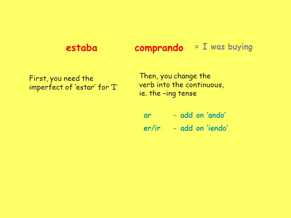 First, you need the imperfect of estar for I estaba Then, you change the verb into the continuous, ie. the –ing tense comprando ar - add on ando er/ir