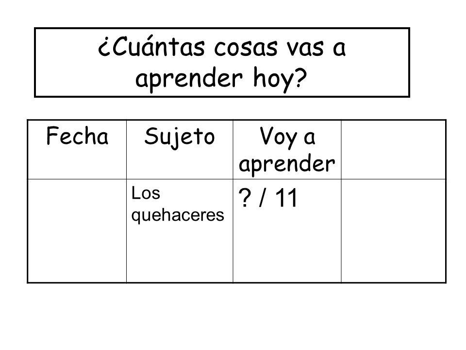 FechaSujetoVoy a aprender Los quehaceres ? / 11 ¿Cuántas cosas vas a aprender hoy?