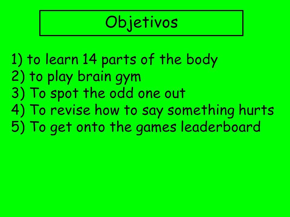 FechaSujetoVoy a aprender He aprendido Mi cuerpo? / 14 ¿Cuántas cosas vas a aprender hoy?