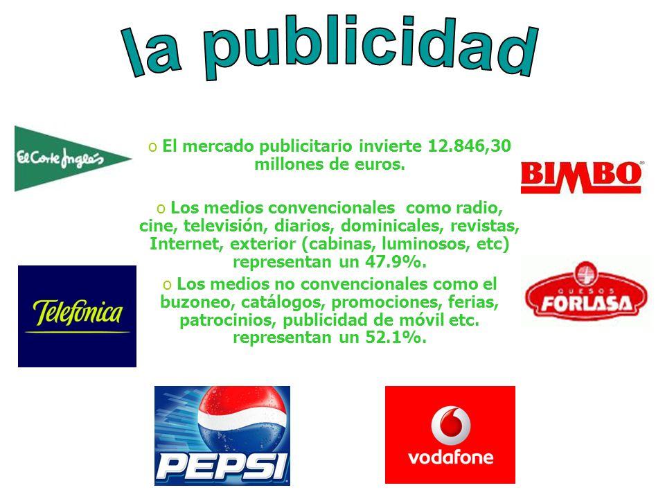 o El mercado publicitario invierte 12.846,30 millones de euros.