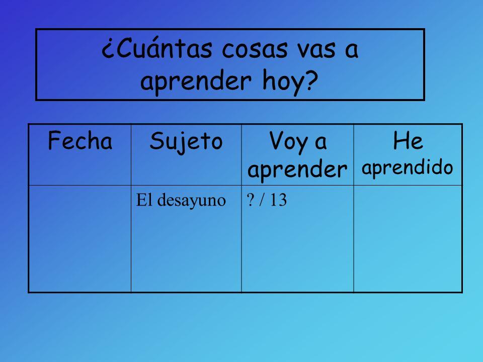 gustarle A mi ____ gusta=It is pleasing to ____ A ti ____ gusta=It is pleasing to ____ A el / ella ____ gusta=It is pleasing to _________ A usted ____ gusta=It is pleasing to __________ A nadie ____ gusta=It is pleasing to _________ A nosotros / as ____ gusta=It is pleasing to ____ A vosotros / as ____ gusta=It is pleasing to __________ A ellos / ellas ____ gusta=It is pleasing to _______ A ustedes ____ gusta=It is pleasing to __________ me teyou leHim / her leYou (polite) lenobody nosus os You (plural) lesthem lesYou (pl.