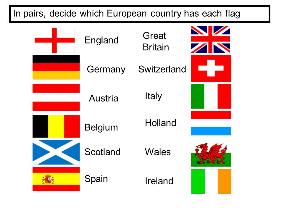 In pairs, decide which European country has each flag England Germany Austria Belgium Scotland Spain Great Britain Switzerland Italy Holland Wales Ire