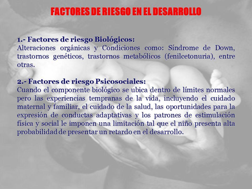 1.- Factores de riesgo Biológicos: Alteraciones orgánicas y Condiciones como: Síndrome de Down, trastornos genéticos, trastornos metabólicos (fenilcet