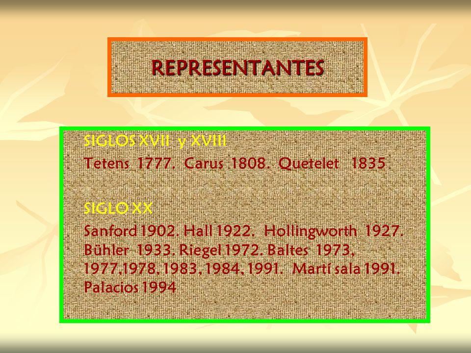 REPRESENTANTES SIGLOS XVII y XVIII Tetens 1777. Carus 1808. Quetelet 1835 SIGLO XX Sanford 1902. Hall 1922. Hollingworth 1927. Bühler 1933. Riegel 197