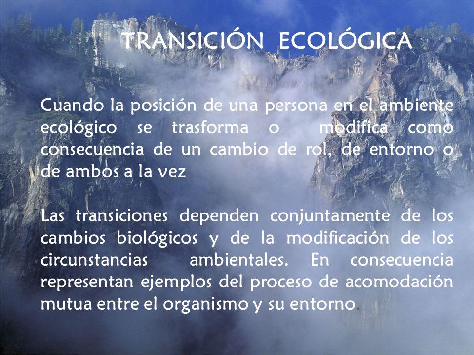 TRANSICIÓN ECOLÓGICA Cuando la posición de una persona en el ambiente ecológico se trasforma o modifica como consecuencia de un cambio de rol, de ento