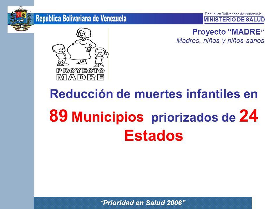 MINISTERIO DE SALUD República Bolivariana de Venezuela Prioridad en Salud 2006 Proyecto MADRE Madres, niñas y niños sanos Reducción de muertes infanti