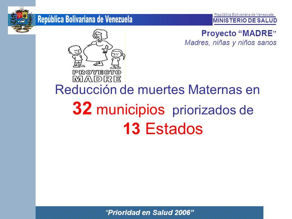 MINISTERIO DE SALUD República Bolivariana de Venezuela Prioridad en Salud 2006 Proyecto MADRE Madres, niñas y niños sanos Reducción de muertes Materna