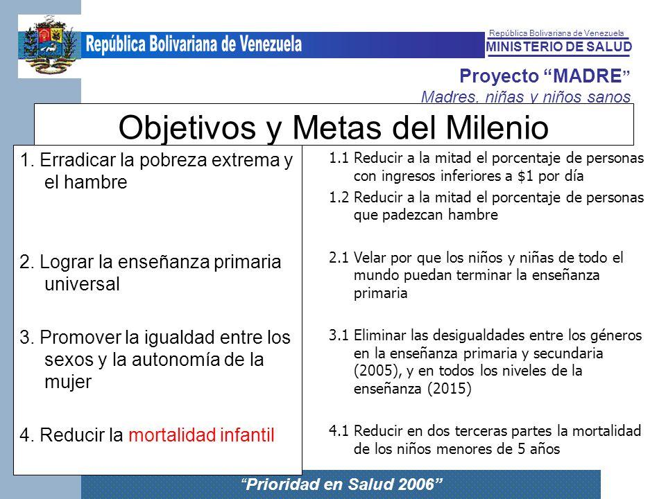 MINISTERIO DE SALUD República Bolivariana de Venezuela Prioridad en Salud 2006 Proyecto MADRE Madres, niñas y niños sanos Objetivos y Metas del Mileni