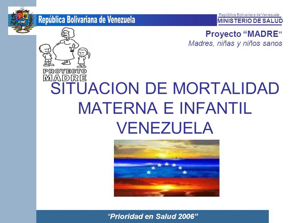 MINISTERIO DE SALUD República Bolivariana de Venezuela Prioridad en Salud 2006 Proyecto MADRE Madres, niñas y niños sanos SITUACION DE MORTALIDAD MATE