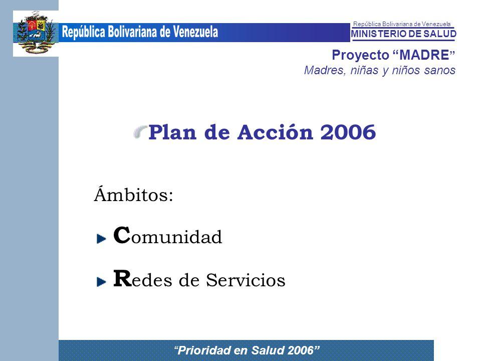 MINISTERIO DE SALUD República Bolivariana de Venezuela Prioridad en Salud 2006 Proyecto MADRE Madres, niñas y niños sanos Plan de Acción 2006 Ámbitos: