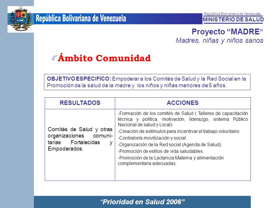 MINISTERIO DE SALUD República Bolivariana de Venezuela Prioridad en Salud 2006 Proyecto MADRE Madres, niñas y niños sanos Ámbito Comunidad RESULTADOSA