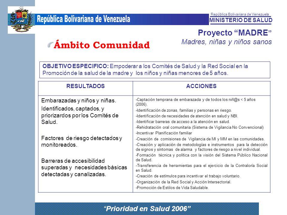 MINISTERIO DE SALUD República Bolivariana de Venezuela Prioridad en Salud 2006 Proyecto MADRE Madres, niñas y niños sanos RESULTADOSACCIONES Embarazad