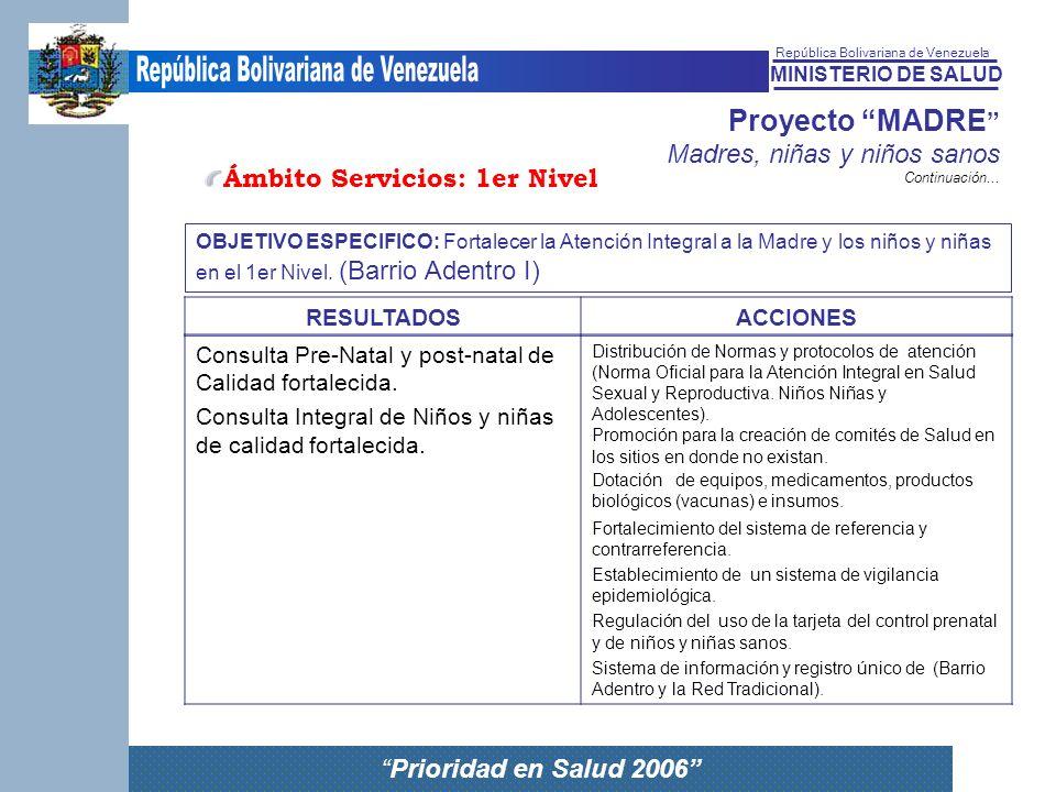 MINISTERIO DE SALUD República Bolivariana de Venezuela Prioridad en Salud 2006 Proyecto MADRE Madres, niñas y niños sanos Consulta Pre-Natal y post-na