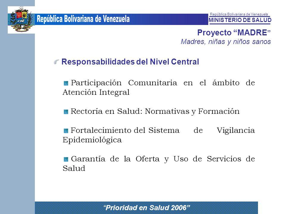 MINISTERIO DE SALUD República Bolivariana de Venezuela Prioridad en Salud 2006 Proyecto MADRE Madres, niñas y niños sanos Participación Comunitaria en