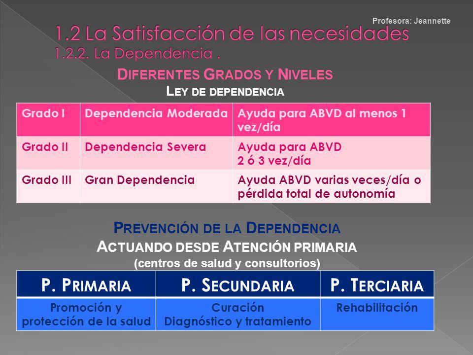 Profesora: Carmen Trujillo Incapaces de satisfacer sus propias necesidades Pérdida de autonomía física /psíquica/intelectual Pueden adquirir distintos