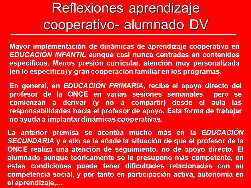 Reflexiones aprendizaje cooperativo- alumnado DV Mayor implementación de dinámicas de aprendizaje cooperativo en EDUCACIÓN INFANTIL aunque casi nunca