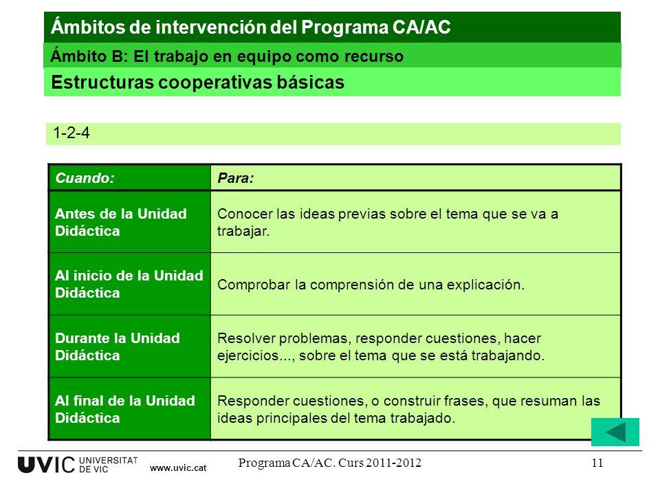 Programa CA/AC. Curs 2011-201211 www.uvic.cat Ámbitos de intervención del Programa CA/AC Ámbito B: El trabajo en equipo como recurso Estructuras coope