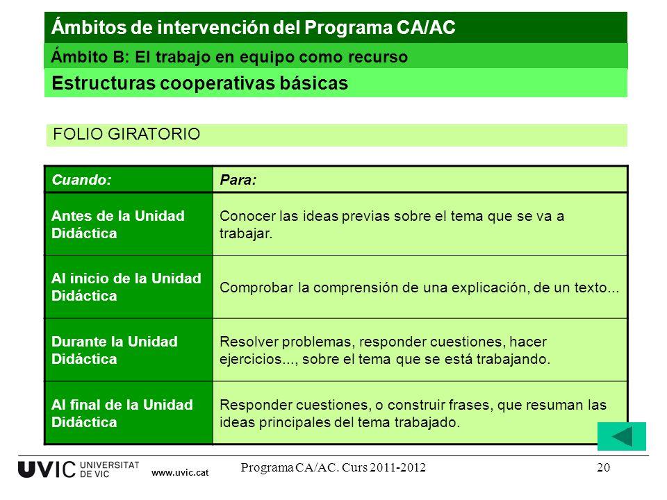 Programa CA/AC. Curs 2011-201220 www.uvic.cat Ámbitos de intervención del Programa CA/AC Ámbito B: El trabajo en equipo como recurso Estructuras coope