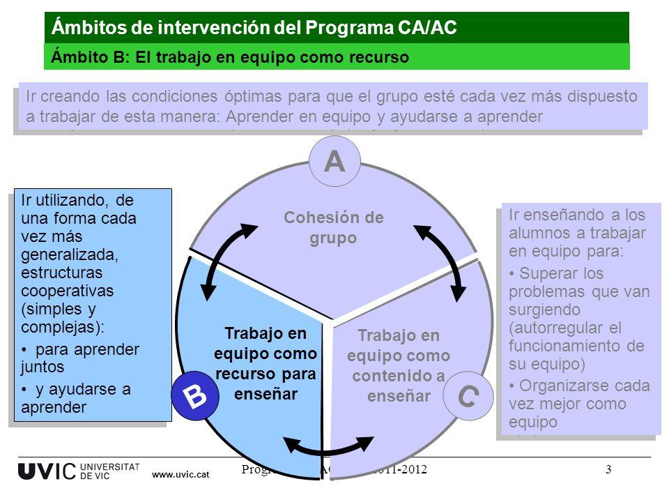 Programa CA/AC. Curs 2011-20123 www.uvic.cat Ir enseñando a los alumnos a trabajar en equipo para: Superar los problemas que van surgiendo (autorregul
