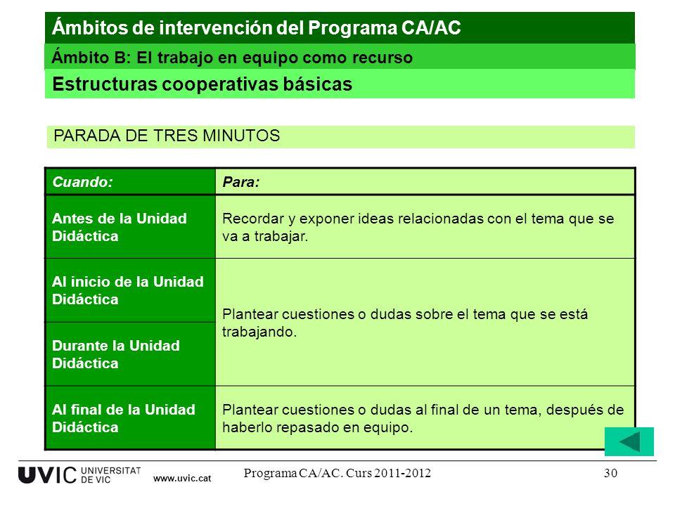 Programa CA/AC. Curs 2011-201230 www.uvic.cat Ámbitos de intervención del Programa CA/AC Ámbito B: El trabajo en equipo como recurso Estructuras coope