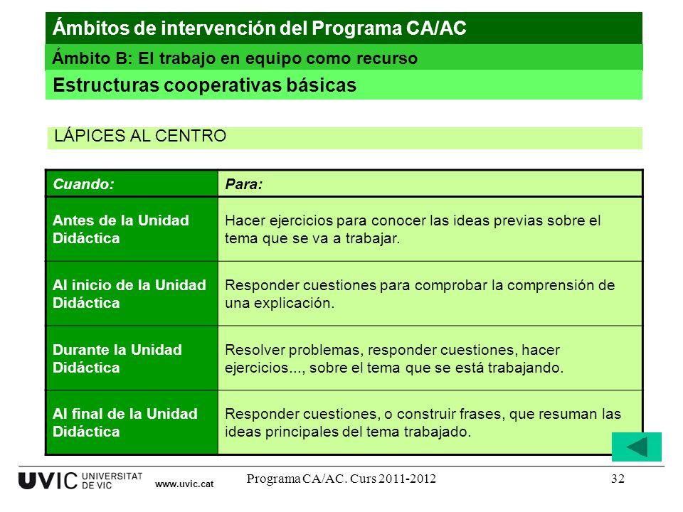 Programa CA/AC. Curs 2011-201232 www.uvic.cat Ámbitos de intervención del Programa CA/AC Ámbito B: El trabajo en equipo como recurso Estructuras coope