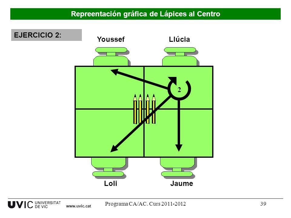 Programa CA/AC. Curs 2011-201239 Youssef LoliJaume Llúcia 2 EJERCICIO 2: Repreentación gráfica de Lápices al Centro www.uvic.cat