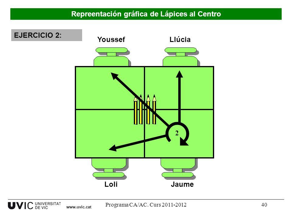 Programa CA/AC. Curs 2011-201240 Youssef LoliJaume Llúcia 2 EJERCICIO 2: Repreentación gráfica de Lápices al Centro www.uvic.cat