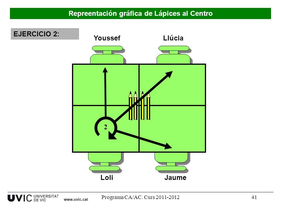 Programa CA/AC. Curs 2011-201241 Youssef LoliJaume Llúcia 2 EJERCICIO 2: Repreentación gráfica de Lápices al Centro www.uvic.cat