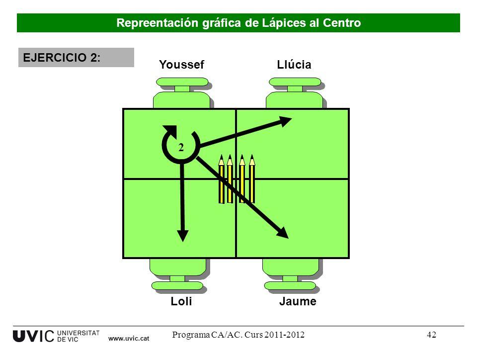 Programa CA/AC. Curs 2011-201242 Youssef LoliJaume Llúcia 2 EJERCICIO 2: Repreentación gráfica de Lápices al Centro www.uvic.cat