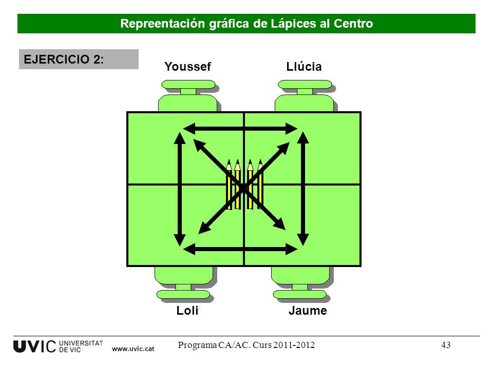 Programa CA/AC. Curs 2011-201243 Youssef LoliJaume Llúcia EJERCICIO 2: Repreentación gráfica de Lápices al Centro www.uvic.cat