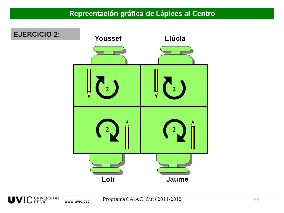 Programa CA/AC. Curs 2011-201244 Youssef LoliJaume Llúcia 2 2 2 2 EJERCICIO 2: Repreentación gráfica de Lápices al Centro www.uvic.cat
