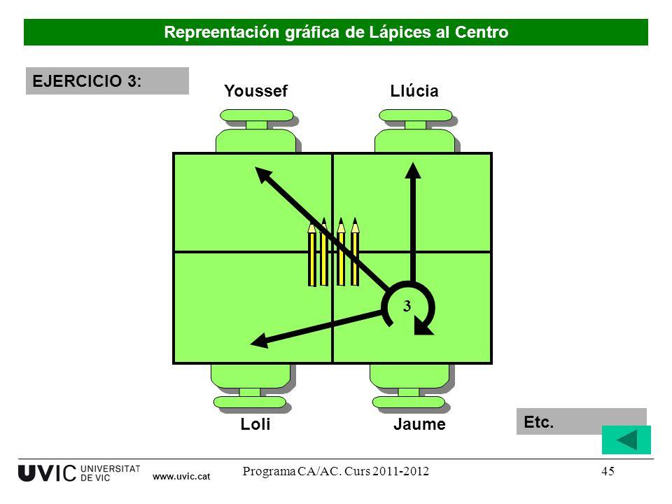 Programa CA/AC. Curs 2011-201245 Youssef LoliJaume Llúcia 3 EJERCICIO 3: Repreentación gráfica de Lápices al Centro Etc. www.uvic.cat