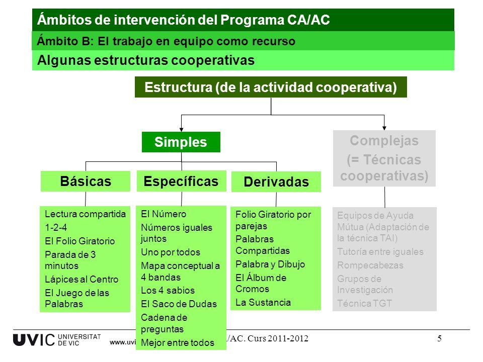 Programa CA/AC. Curs 2011-20125 www.uvic.cat Algunas estructuras cooperativas Ámbitos de intervención del Programa CA/AC Ámbito B: El trabajo en equip