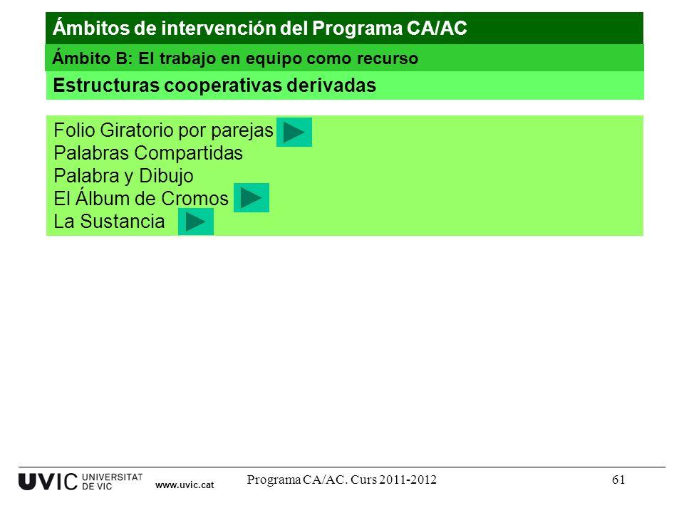 Programa CA/AC. Curs 2011-201261 www.uvic.cat Estructuras cooperativas derivadas Folio Giratorio por parejas Palabras Compartidas Palabra y Dibujo El