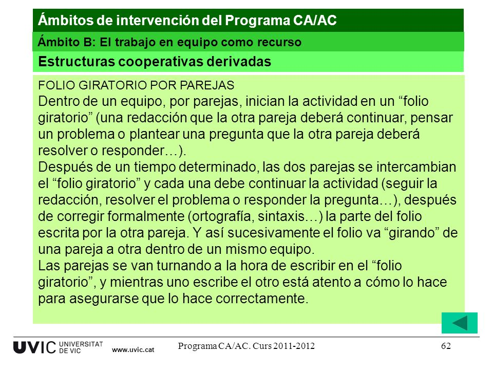 Programa CA/AC. Curs 2011-201262 FOLIO GIRATORIO POR PAREJAS Dentro de un equipo, por parejas, inician la actividad en un folio giratorio (una redacci