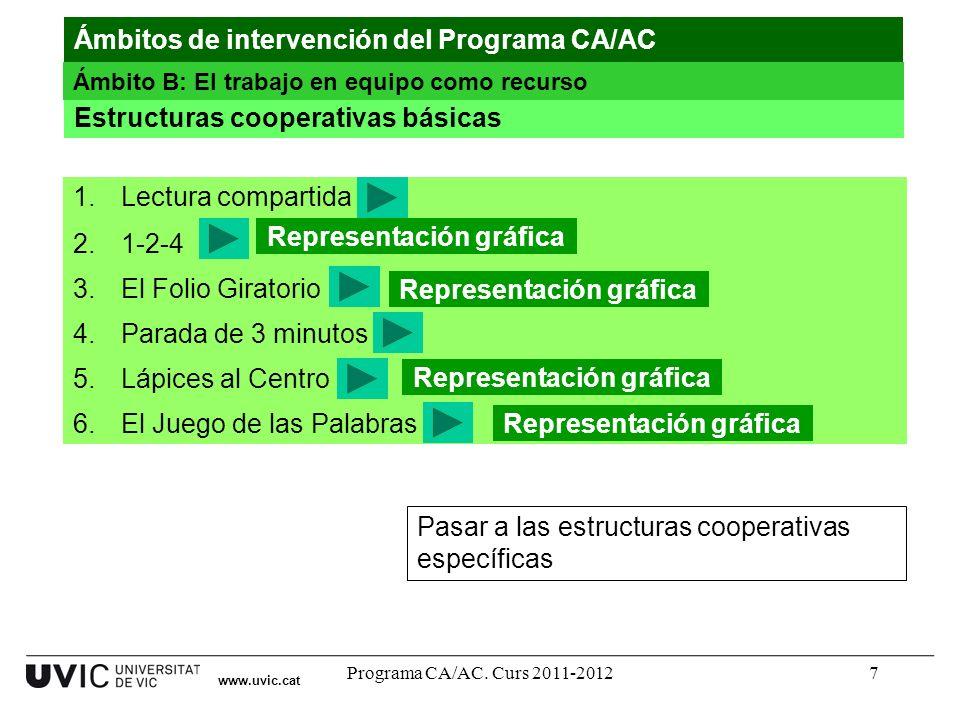 Programa CA/AC. Curs 2011-20127 www.uvic.cat Estructuras cooperativas básicas 1.Lectura compartida 2.1-2-4 3.El Folio Giratorio 4.Parada de 3 minutos