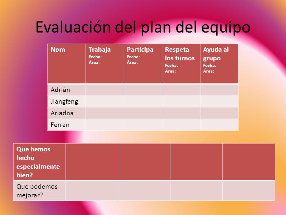 Evaluación del plan del equipo NomTrabaja Fecha: Área: Participa Fecha: Área: Respeta los turnos Fecha: Área: Ayuda al grupo Fecha: Área: Adrián Jiang