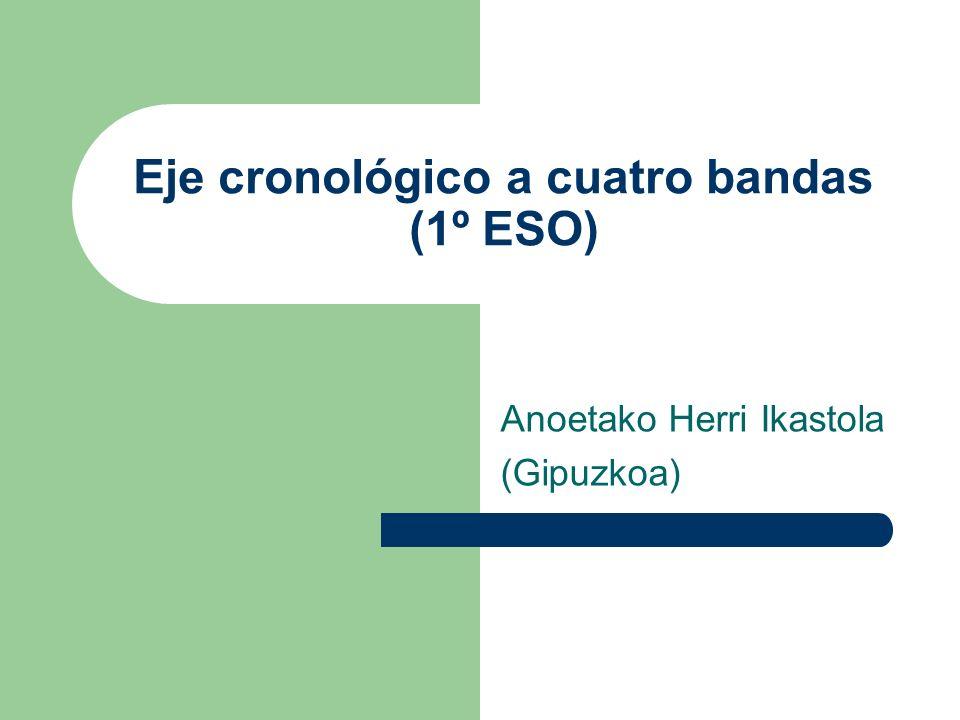 Eje cronológico a cuatro bandas (1º ESO) Anoetako Herri Ikastola (Gipuzkoa)
