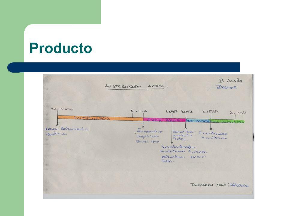 Conclusión Dificultades: – Desconocimiento del eje cronológico como herramienta: Dificultad para identificar los acontecimientos históricos.