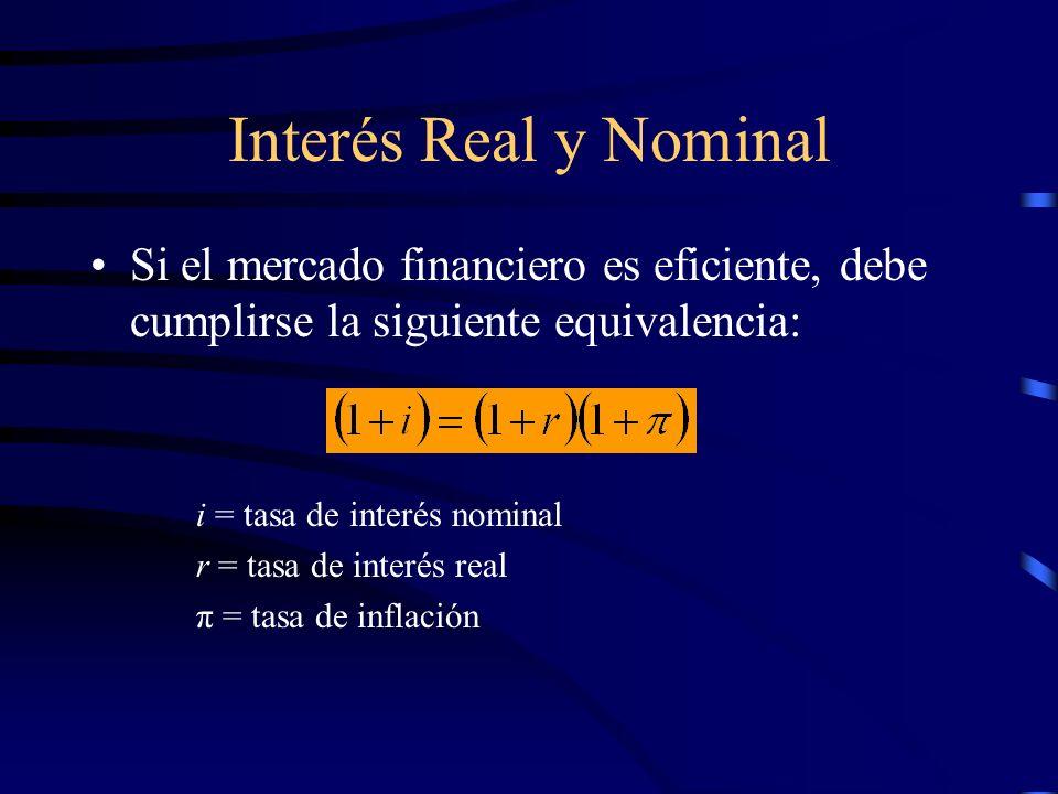 Interés Real y Nominal Si el mercado financiero es eficiente, debe cumplirse la siguiente equivalencia: i = tasa de interés nominal r = tasa de interé